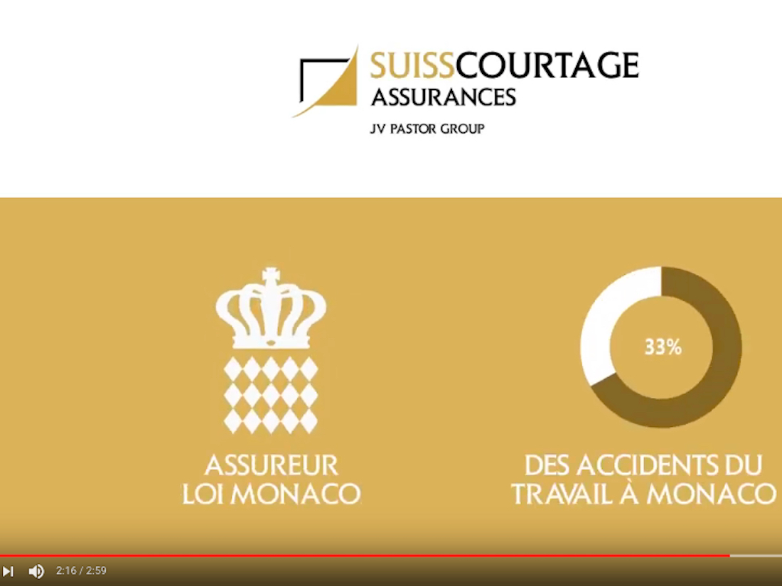 Suisscourtage Video Tutorial Monaco Baccana